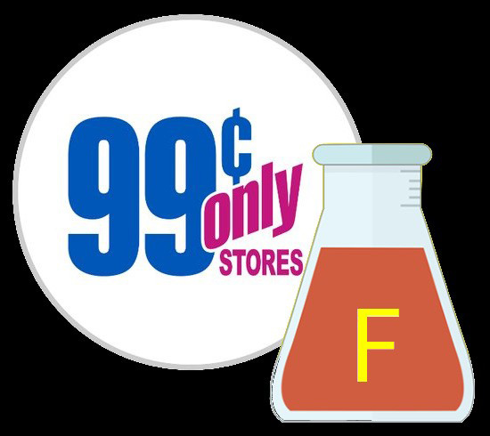 99 Cents Retailer Report Card F